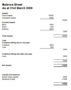Q&A accounting records, sample balance sheet